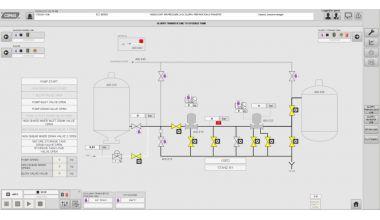 PLC controls, HMI, SCADA systems