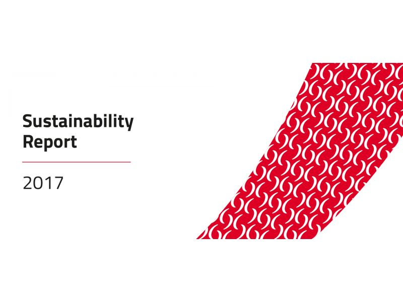 Coesia Sustainability Report 2017